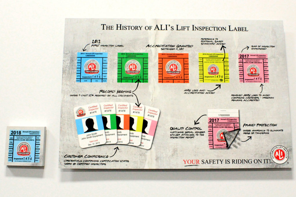 The History of ALI's Lift Inspection Label